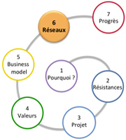 logo du guide entreprendre