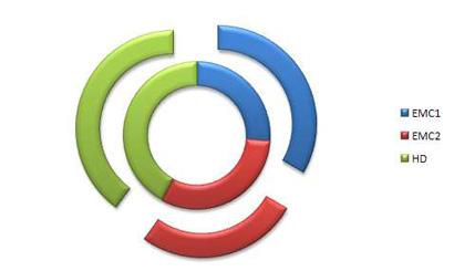 Diagramme anneaux