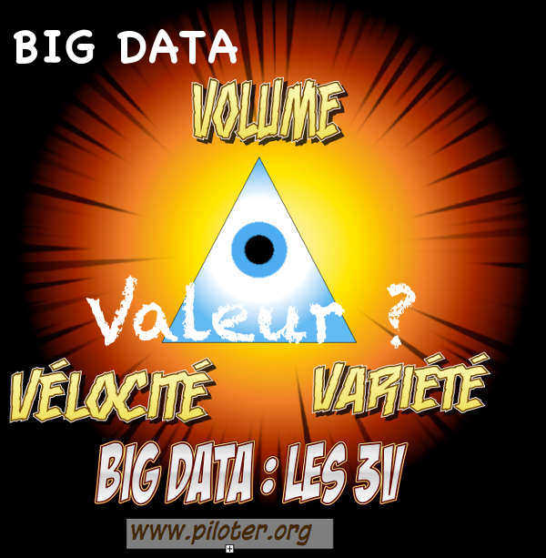 Big Data les 3V