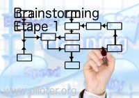 Etape 1 Le processus