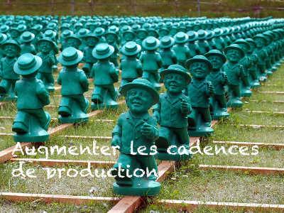 Cadence de production