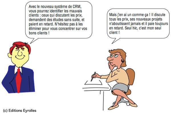 Choisir les bons clients, dessin humoristique