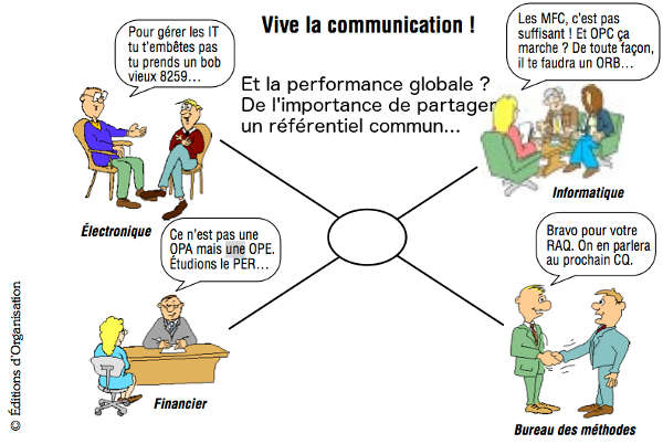 humour communication performance