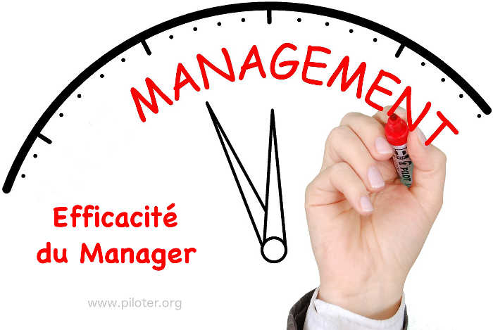 Efficacité du manager