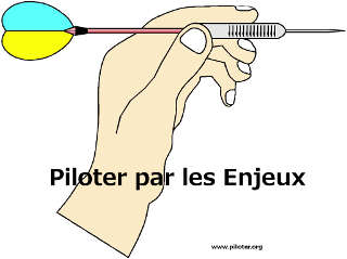 pointer la cible