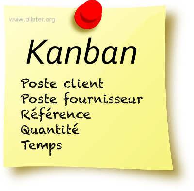 Exemple d'étiquette Kanban