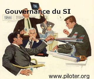 Gouvernance du SI