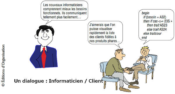 Humour dialogue informaticien et client