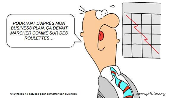 Humour business  rentabilité