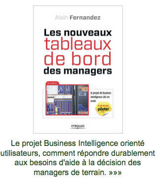 Tableau de bord de la  business intelligence
