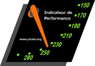 indicateur de performance, kpi