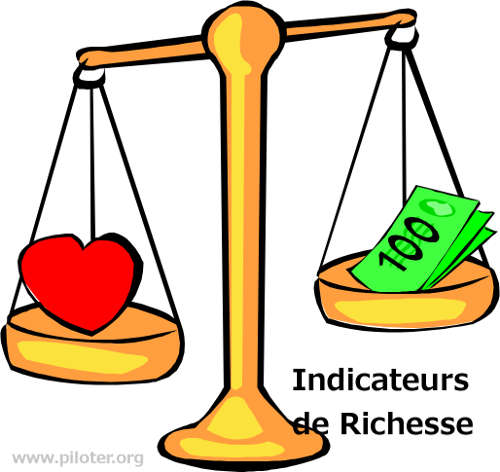 Pib Et Les Indicateurs De Richesse