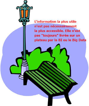 lampadaire et big data humour