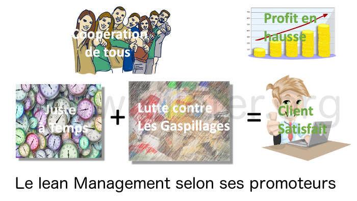 Le lean management pour les bisounours