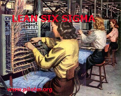 Qu'est-ce que le Lean Six Sigma ?