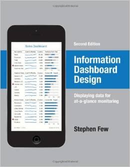 Delivering Business Intelligence with Microsoft SQL Server 2012
