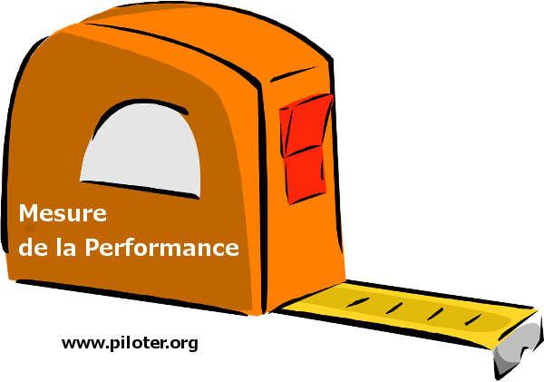 Comment Mesurer La Performance