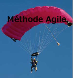 illustration métaphore agilité