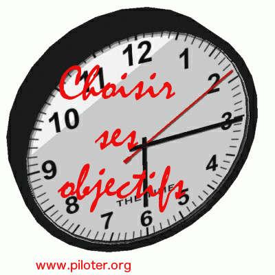 Choisir les objectifs de gestion du temps
