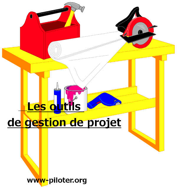 Outils projet