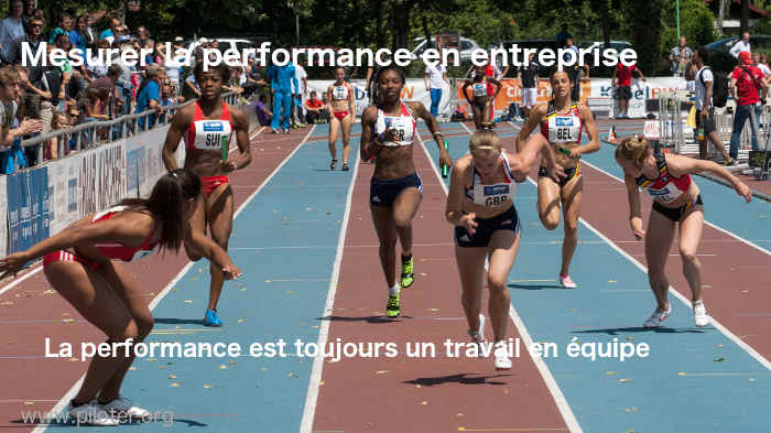 Mesurer La Performance Globale