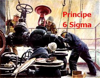 Principe six sigma