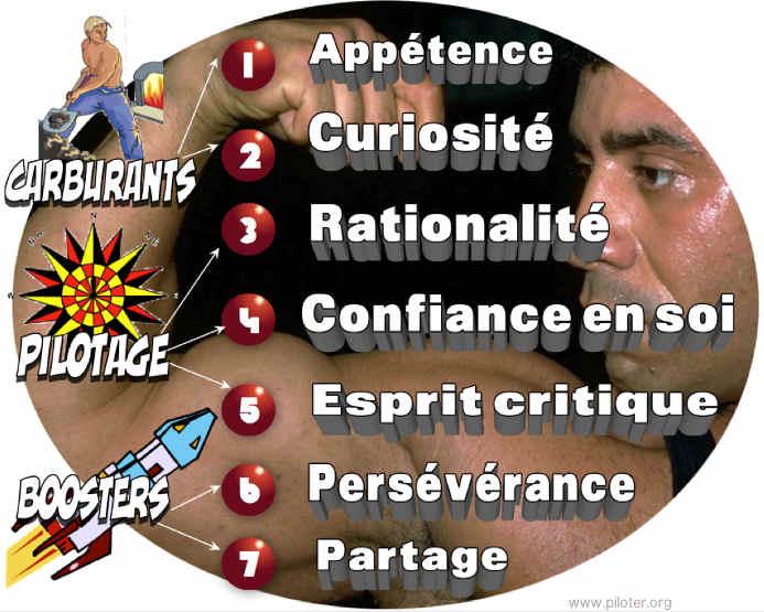 Les 7 qualités pour se former seul