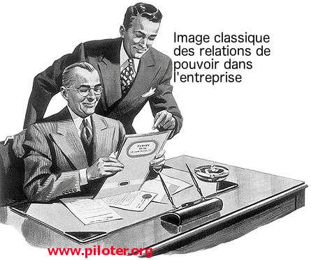 Relation classique de pouvoir dans l'entreprise