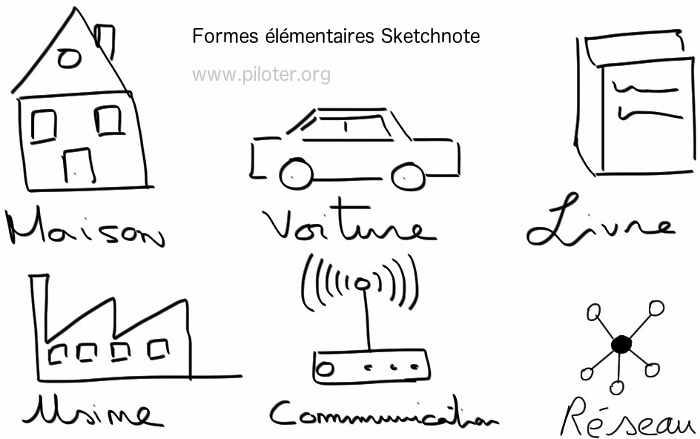Formes élémentaires avec Sketchnote