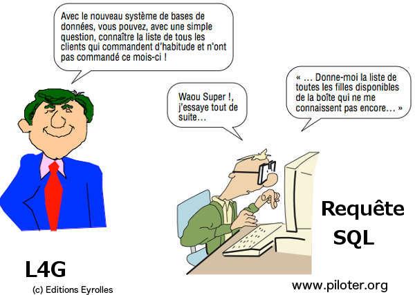 SQL humour