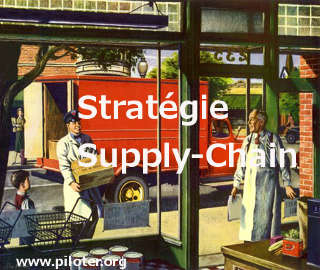 Supply-Chain Vintage