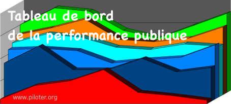 Tableau de bord de la performance publique