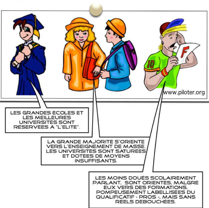 le tri scolaire en action