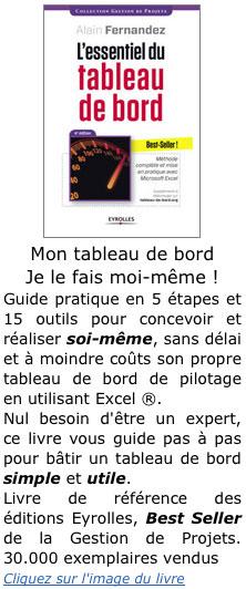 Projet Excel pour la PME