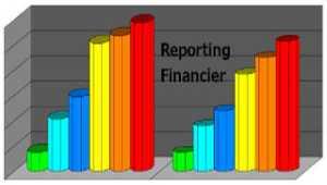 Le reporting financier