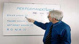 Les méthodes  de management en entreprise