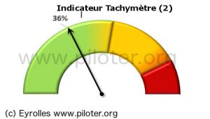 L'indicateur tachymètre avec Excel