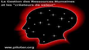 Que sont les  Ressources Humaines ?